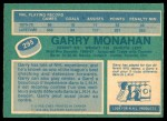 1976 O-Pee-Chee NHL #295  Garry Monahan  Back Thumbnail