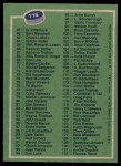 1976 Topps #116   Checklist Back Thumbnail