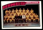 1976 Topps #139   Kings Team Front Thumbnail