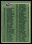 1976 Topps #258   Checklist Back Thumbnail