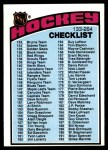 1976 Topps #258   Checklist Front Thumbnail