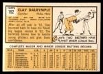 1963 Topps #192  Clay Dalrymple  Back Thumbnail