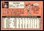 1969 Topps #473 YN Jose Arcia  Back Thumbnail
