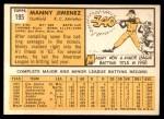 1963 Topps #195  Manny Jimenez  Back Thumbnail