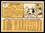 1963 Topps #75  Bob Allison  Back Thumbnail