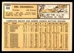 1963 Topps #460  Del Crandall  Back Thumbnail