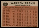 1962 Topps #312   -  Warren Spahn Shows No-Hit Form Back Thumbnail
