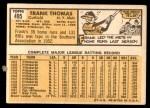 1963 Topps #495  Frank Thomas  Back Thumbnail