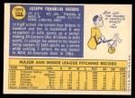 1970 Topps #508  Joe Niekro  Back Thumbnail