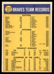 1970 Topps #472   Braves Team Back Thumbnail