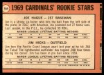 1969 Topps #559   -  Joe Hague / Jim Hicks Cardinals Rookies Back Thumbnail