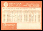 1964 Topps #382  Wes Stock  Back Thumbnail