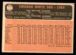 1966 Topps #426   White Sox Team Back Thumbnail