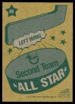 1980 Topps #89   -  Steve Shutt All-Star Back Thumbnail