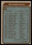 1979 Topps #245   Bruins Team Checklist Back Thumbnail