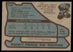 1979 Topps #137  Randy Pierce  Back Thumbnail