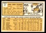 1963 Topps #27  Choo Choo Coleman  Back Thumbnail
