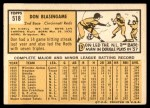 1963 Topps #518  Don Blasingame  Back Thumbnail