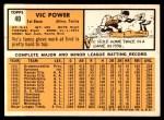 1963 Topps #40 YEL Vic Power  Back Thumbnail
