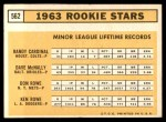 1963 Topps #562   -  Dave McNally / Ken Rowe / Randy Cardinal / Don Rowe Rookie Stars   Back Thumbnail