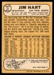 1968 Topps #73  Jim Hart  Back Thumbnail