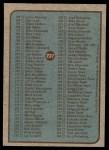1979 Topps #237   Checklist 133-264 Back Thumbnail
