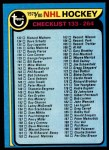 1979 Topps #237   Checklist 133-264 Front Thumbnail