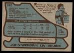 1979 Topps #182  John Wensink  Back Thumbnail