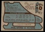 1979 Topps #189  Phil Myre  Back Thumbnail