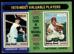 1975 Topps #208   -  Johnny Bench / Boog Powell 1970 MVPs Front Thumbnail