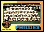 1975 Topps #46   -  Danny Ozark Phillies Team Checklist Front Thumbnail
