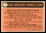 1966 Topps #11   -  Brant Alyea / Pete Craig Senators Rookies Back Thumbnail