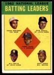 1963 Topps #1   -  Frank Robinson / Stan Musial / Hank Aaron / Bill White / Tommy Davis NL Batting Leaders Front Thumbnail