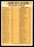 1963 Topps #3   -  Hank Aaron / Willie Mays / Frank Robinson / Ernie Banks / Orlando Cepeda NL HR Leaders Back Thumbnail