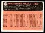 1966 Topps #463   Phillies Team Back Thumbnail
