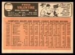 1966 Topps #351  Fred Valentine  Back Thumbnail