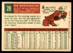 1959 Topps #28  Red Worthington  Back Thumbnail