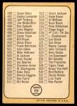 1968 Topps #454 TCH  -  Frank Robinson Checklist 6 Back Thumbnail