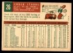 1959 Topps #26  Chuck Stobbs  Back Thumbnail