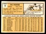 1963 Topps #40 xSTR Vic Power  Back Thumbnail