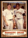 1962 Topps #18   -  Willie Mays / Mickey Mantle Managers' Dream Front Thumbnail