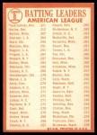 1964 Topps #8   -  Carl Yastrzemski / Al Kaline / Rich Rollins AL Batting Leaders Back Thumbnail