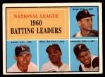 1961 Topps #41   -  Roberto Clemente / Dick Groat / Norm Larker / Willie Mays NL Batting Leaders Front Thumbnail