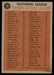 1962 Topps #58   -  Warren Spahn / Joe Jay / Jim O'Toole NL Wins Leaders Back Thumbnail