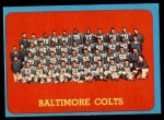 1963 Topps #12   Colts Team Front Thumbnail