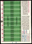 1971 Topps Posters #7  Bob Griese  Back Thumbnail