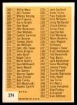 1963 Topps #274 LG  Checklist 4 Back Thumbnail