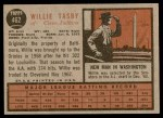 1962 Topps #462 xEMB Willie Tasby   Back Thumbnail