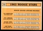 1963 Topps #253   -  Deacon Jones / John Wojcik / Pete Jernigan / Len Gabrielson Rookie Stars Back Thumbnail