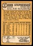 1968 Topps #83  John Stephenson  Back Thumbnail